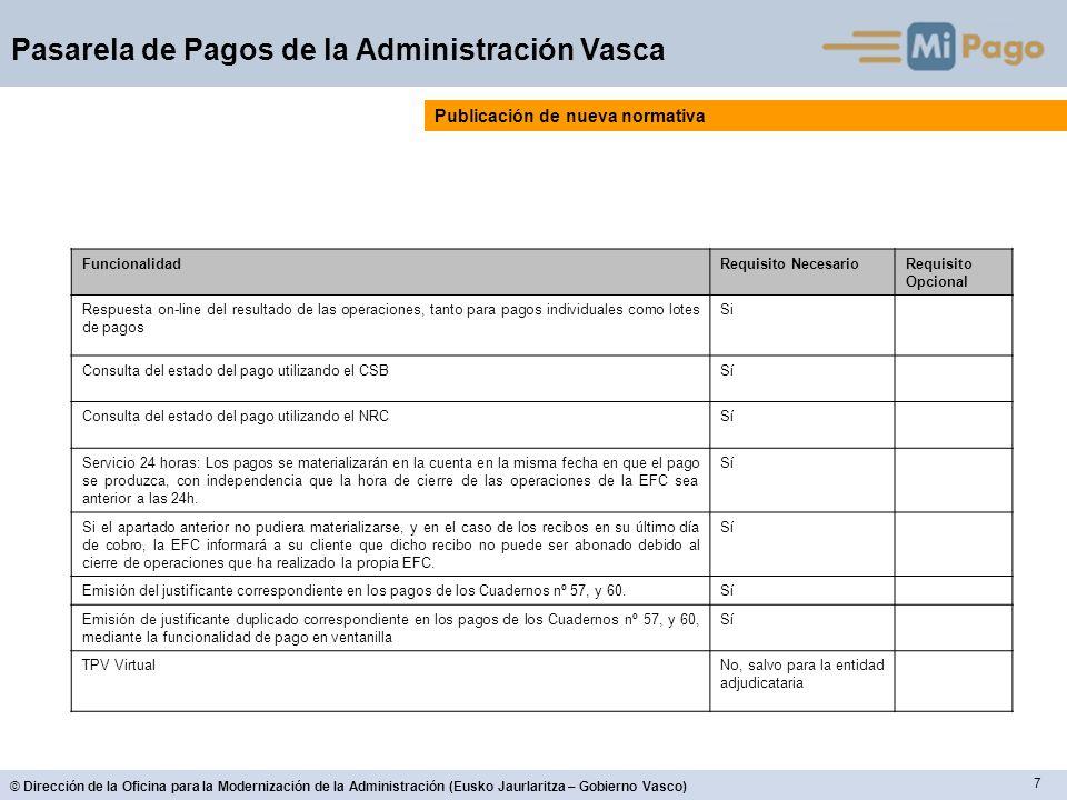 28 © Dirección de la Oficina para la Modernización de la Administración (Eusko Jaurlaritza – Gobierno Vasco) Pasarela de Pagos de la Administración Vasca Carta de pago Modelo de Liquidación – prototipo pasarela