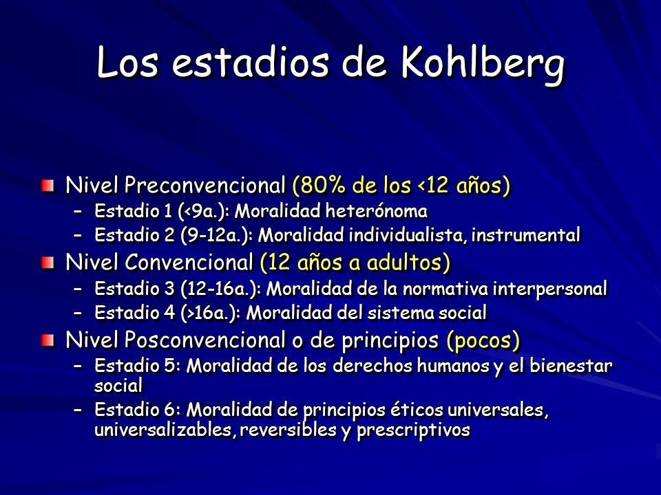 Los estadios de Kohlberg Nivel Preconvencional (80% de los <12 años) –Estadio 1 (<9a.): Moralidad heterónoma –Estadio 2 (9-12a.): Moralidad individual