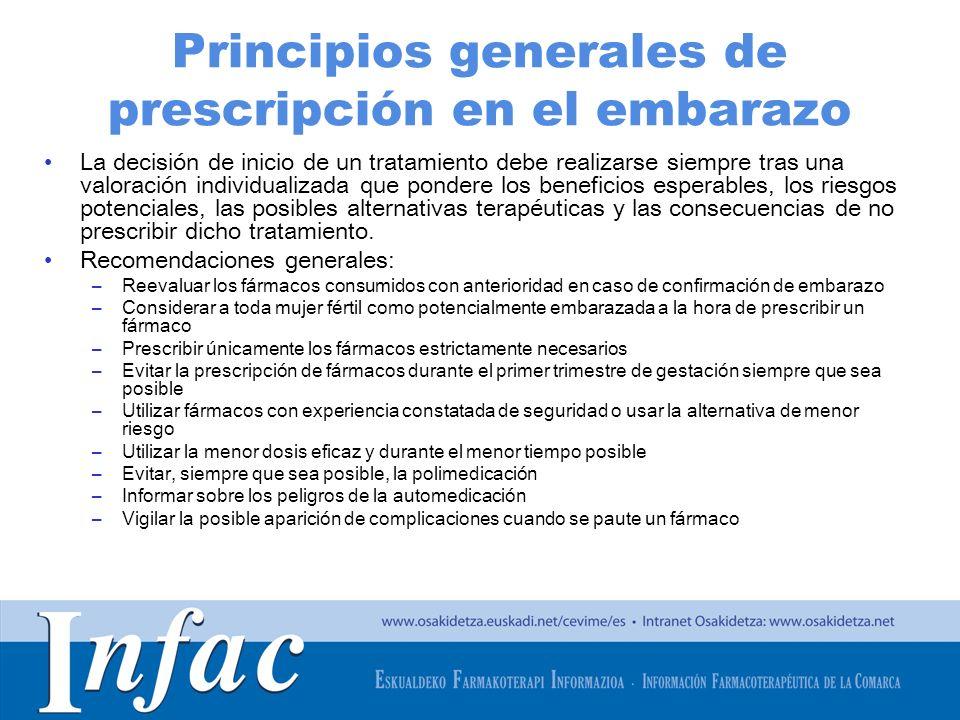 http://www.osakidetza.euskadi.net Principios generales de prescripción en el embarazo La decisión de inicio de un tratamiento debe realizarse siempre
