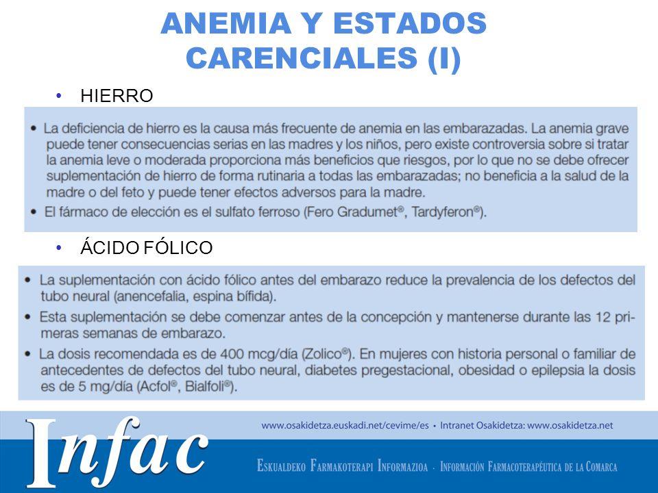 http://www.osakidetza.euskadi.net ANEMIA Y ESTADOS CARENCIALES (II) YODO OTRAS VITAMINAS Y MINERALES
