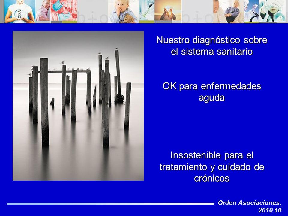 Orden Asociaciones, 2010 10 Nuestro diagnóstico sobre el sistema sanitario OK para enfermedades aguda Insostenible para el tratamiento y cuidado de cr