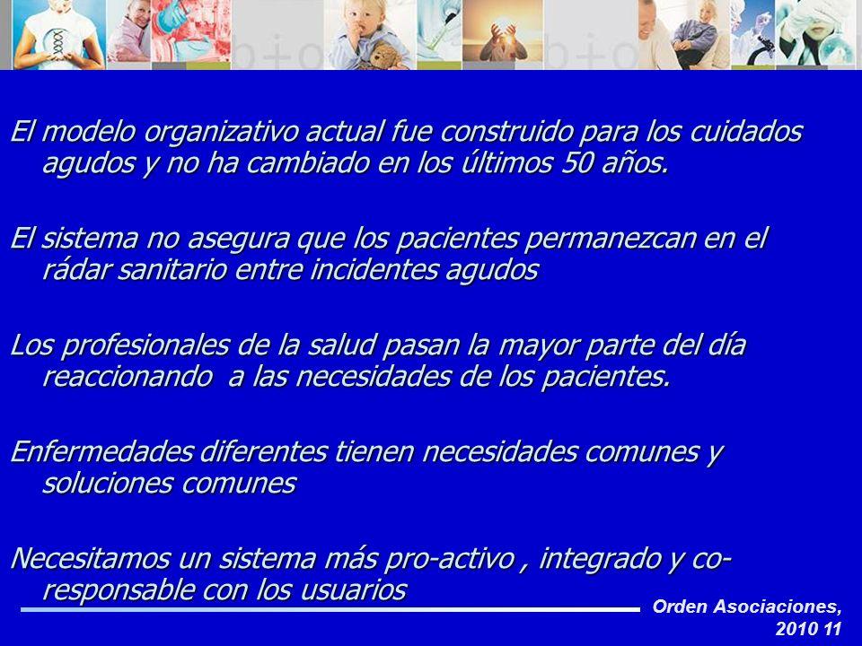 Orden Asociaciones, 2010 11 El modelo organizativo actual fue construido para los cuidados agudos y no ha cambiado en los últimos 50 años. El sistema