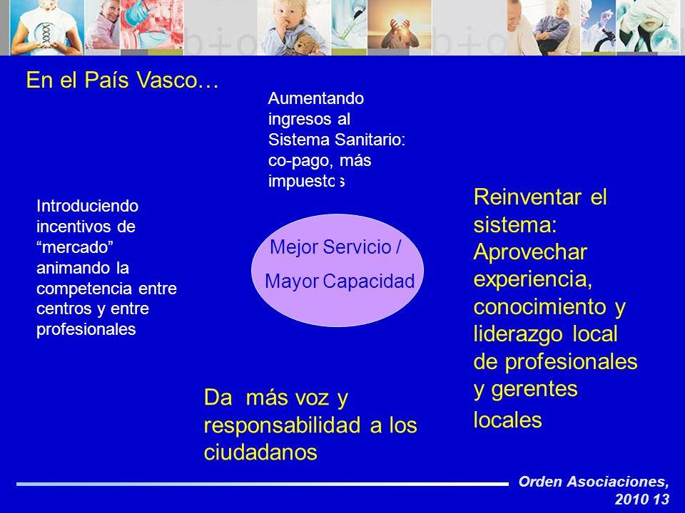 Orden Asociaciones, 2010 13 En el País Vasco… Aumentando ingresos al Sistema Sanitario: co-pago, más impuestos Introduciendo incentivos de mercado ani