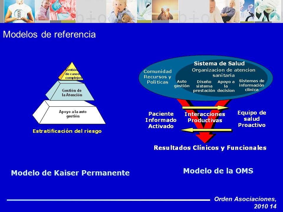 Orden Asociaciones, 2010 14 Modelos de referencia Modelo de Kaiser Permanente Modelo de la OMS