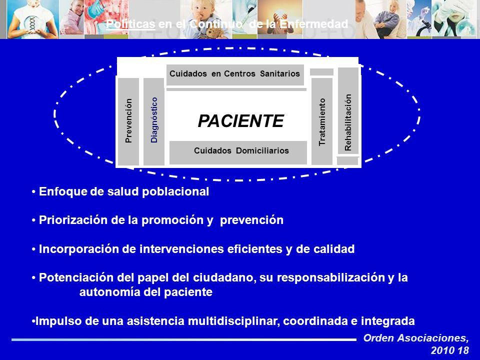 Orden Asociaciones, 2010 18 Cuidados de Hospitalización Cuidados Domiciliarios PACIENTE Prevenci ó n Diagn ó stico Tratamiento Recuperaci ó n Cuidados