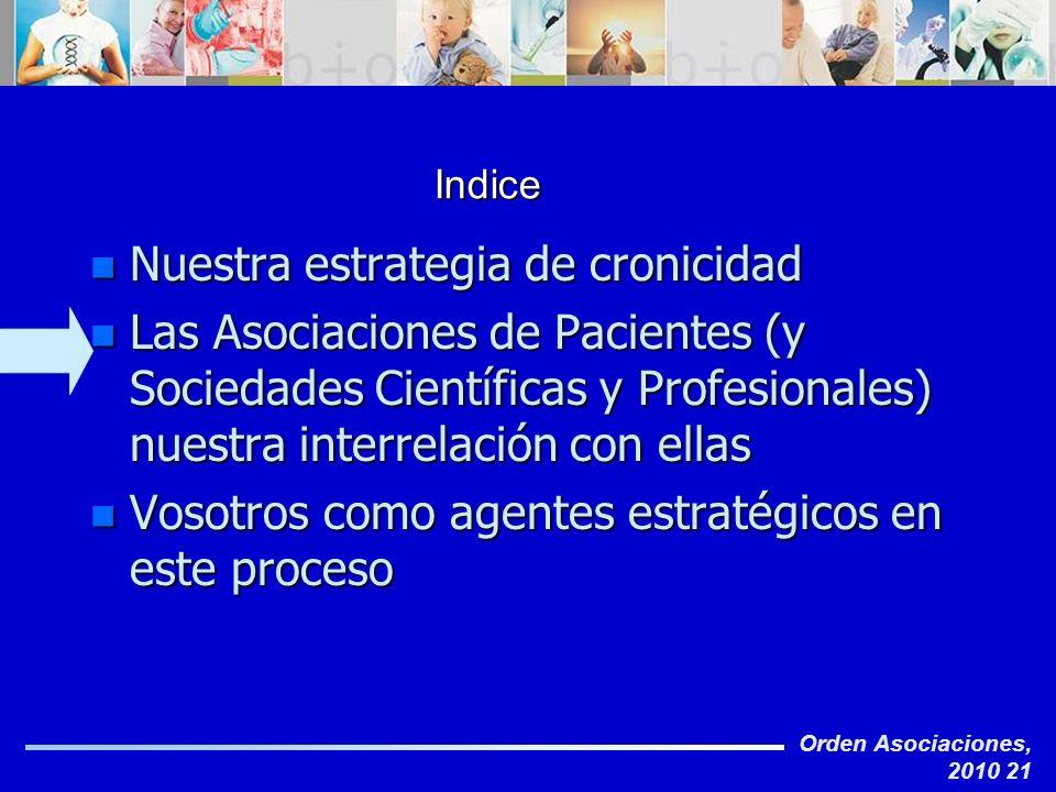 Orden Asociaciones, 2010 21 Indice n Nuestra estrategia de cronicidad n Las Asociaciones de Pacientes (y Sociedades Científicas y Profesionales) nuest
