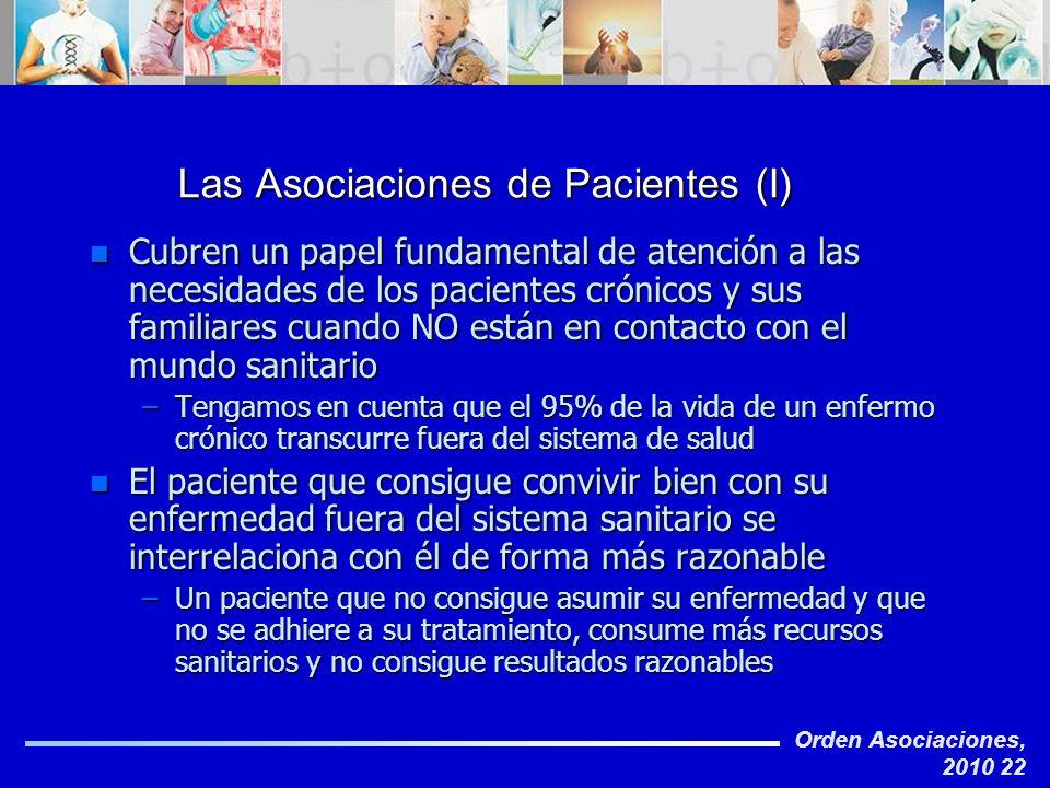 Orden Asociaciones, 2010 22 Las Asociaciones de Pacientes (I) n Cubren un papel fundamental de atención a las necesidades de los pacientes crónicos y