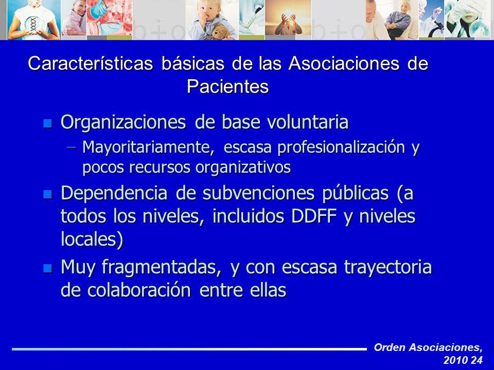 Orden Asociaciones, 2010 24 Características básicas de las Asociaciones de Pacientes n Organizaciones de base voluntaria –Mayoritariamente, escasa pro