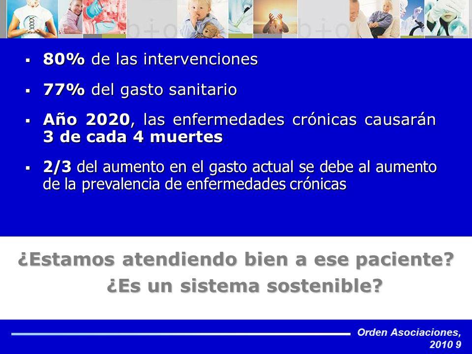 Orden Asociaciones, 2010 10 Nuestro diagnóstico sobre el sistema sanitario OK para enfermedades aguda Insostenible para el tratamiento y cuidado de crónicos
