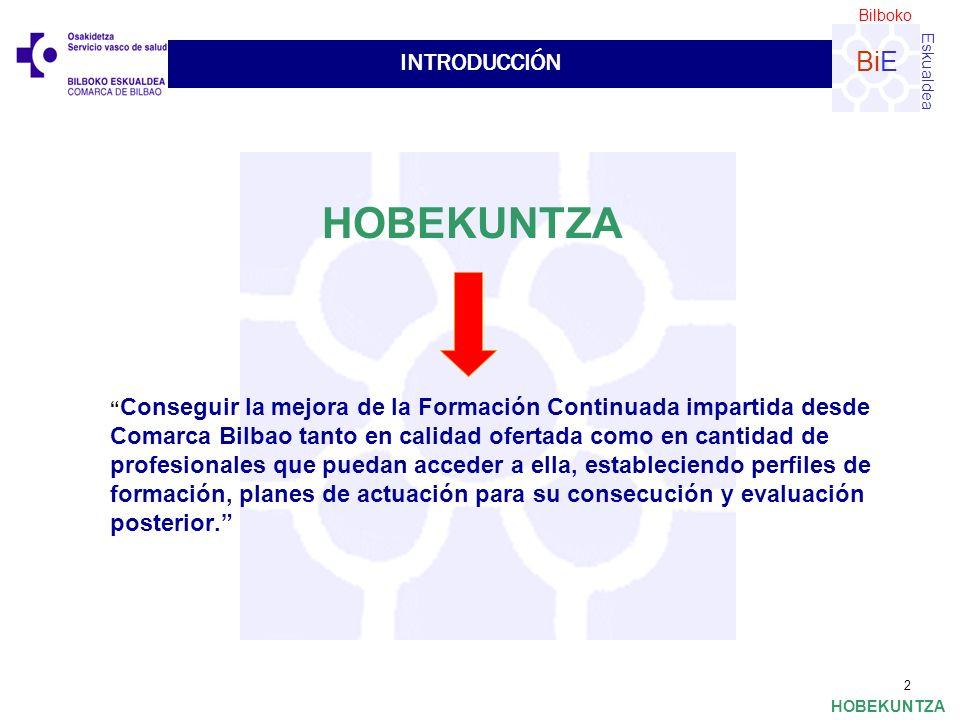 Bilboko Eskualdea BiE HOBEKUNTZA 2 Conseguir la mejora de la Formación Continuada impartida desde Comarca Bilbao tanto en calidad ofertada como en cantidad de profesionales que puedan acceder a ella, estableciendo perfiles de formación, planes de actuación para su consecución y evaluación posterior.