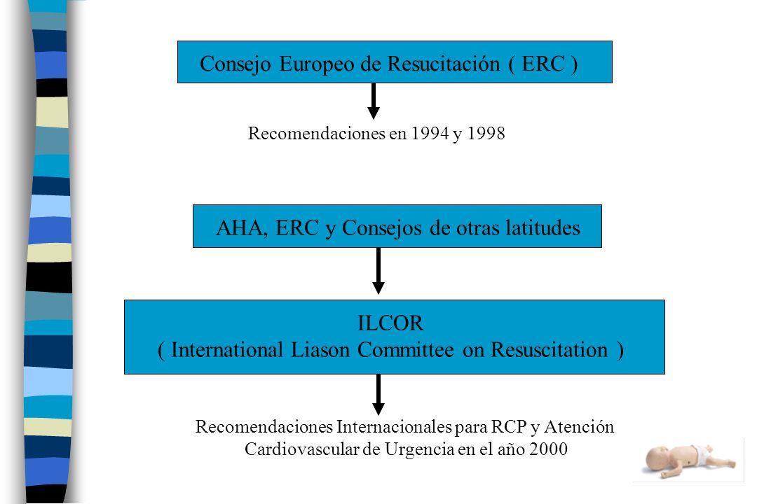 Consejo Europeo de Resucitación ( ERC ) Recomendaciones en 1994 y 1998 AHA, ERC y Consejos de otras latitudes ILCOR ( International Liason Committee o