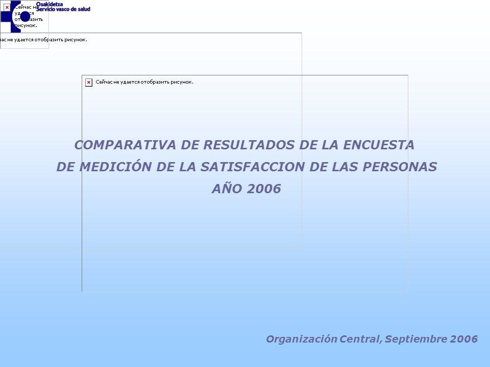 COMPARATIVA DE RESULTADOS DE LA ENCUESTA DE MEDICIÓN DE LA SATISFACCION DE LAS PERSONAS AÑO 2006 Organización Central, Septiembre 2006