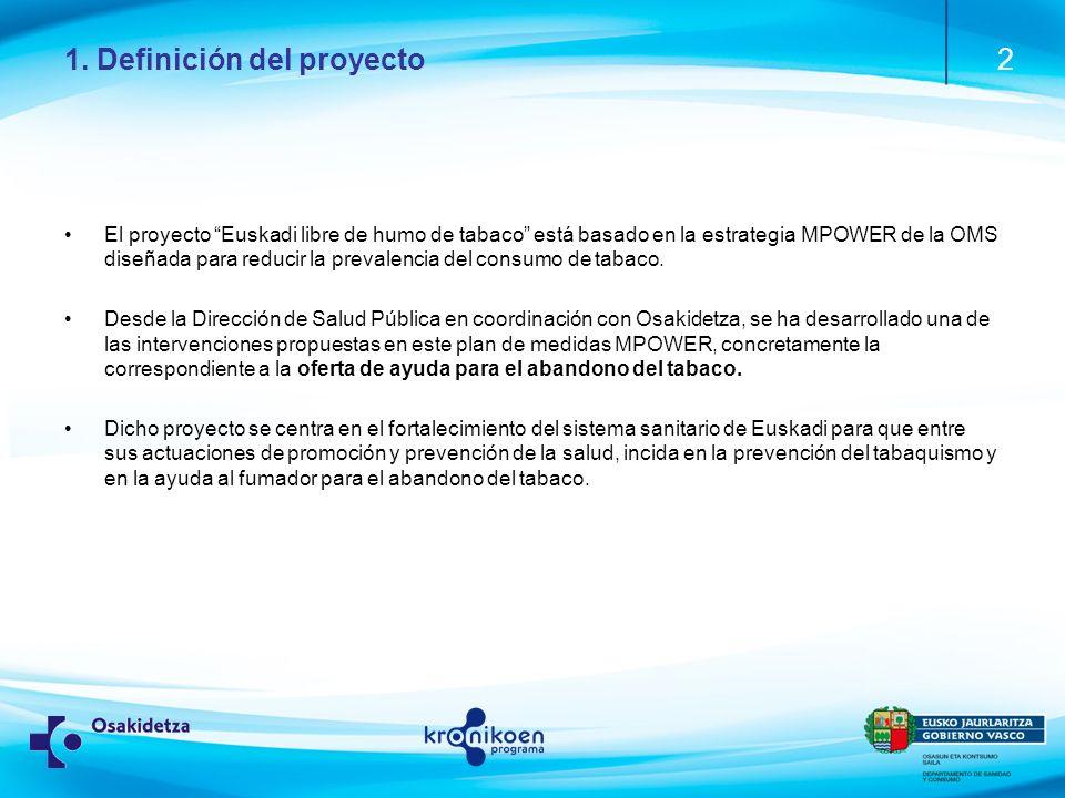 21. Definición del proyecto El proyecto Euskadi libre de humo de tabaco está basado en la estrategia MPOWER de la OMS diseñada para reducir la prevale