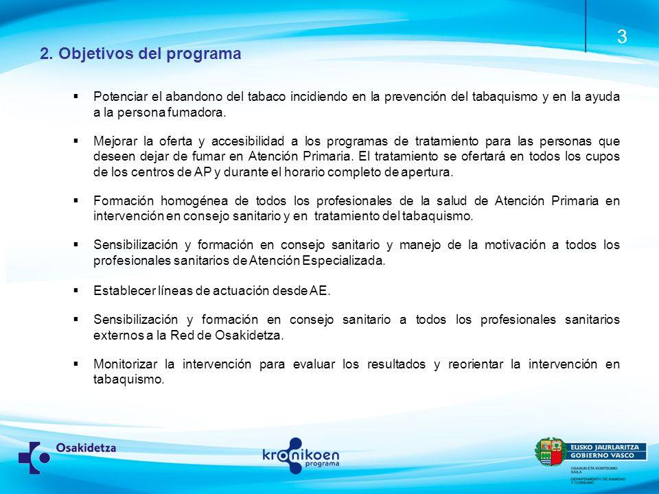 3 2. Objetivos del programa Potenciar el abandono del tabaco incidiendo en la prevención del tabaquismo y en la ayuda a la persona fumadora. Mejorar l