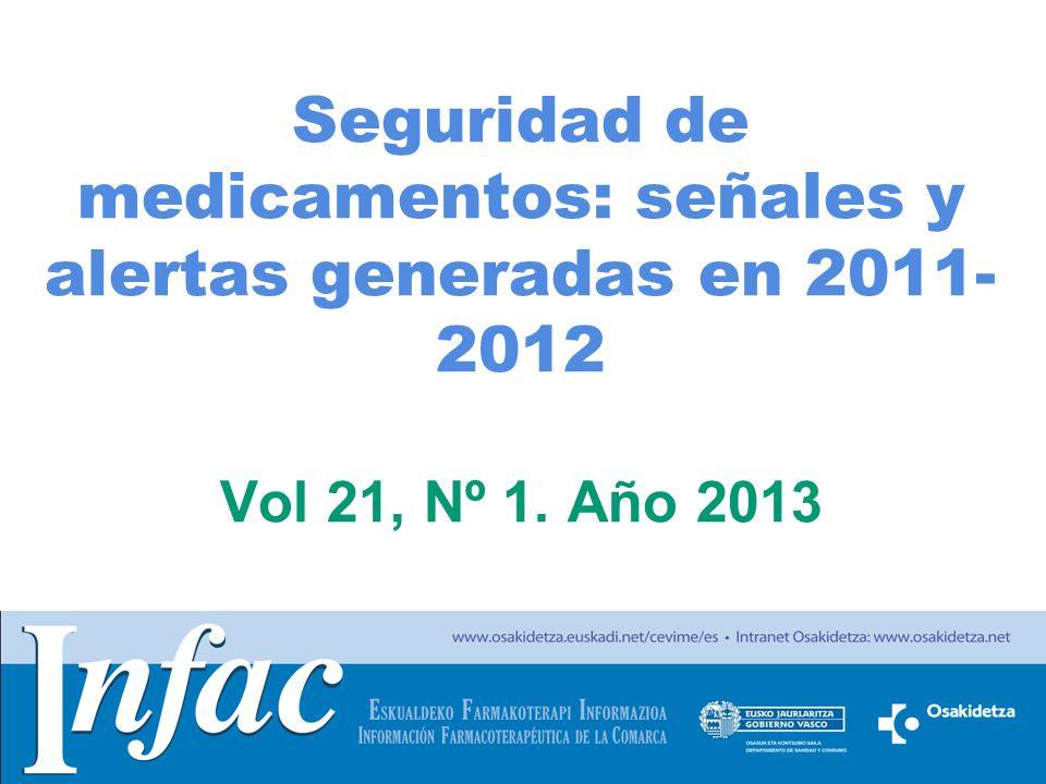 http://www.osakidetza.euskadi.net Seguridad de medicamentos: señales y alertas generadas en 2011- 2012 Vol 21, Nº 1. Año 2013