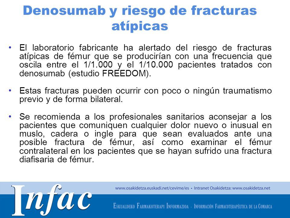 http://www.osakidetza.euskadi.net El laboratorio fabricante ha alertado del riesgo de fracturas atípicas de fémur que se producirían con una frecuenci