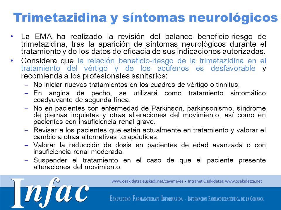 http://www.osakidetza.euskadi.net La EMA ha realizado la revisión del balance beneficio-riesgo de trimetazidina, tras la aparición de síntomas neuroló