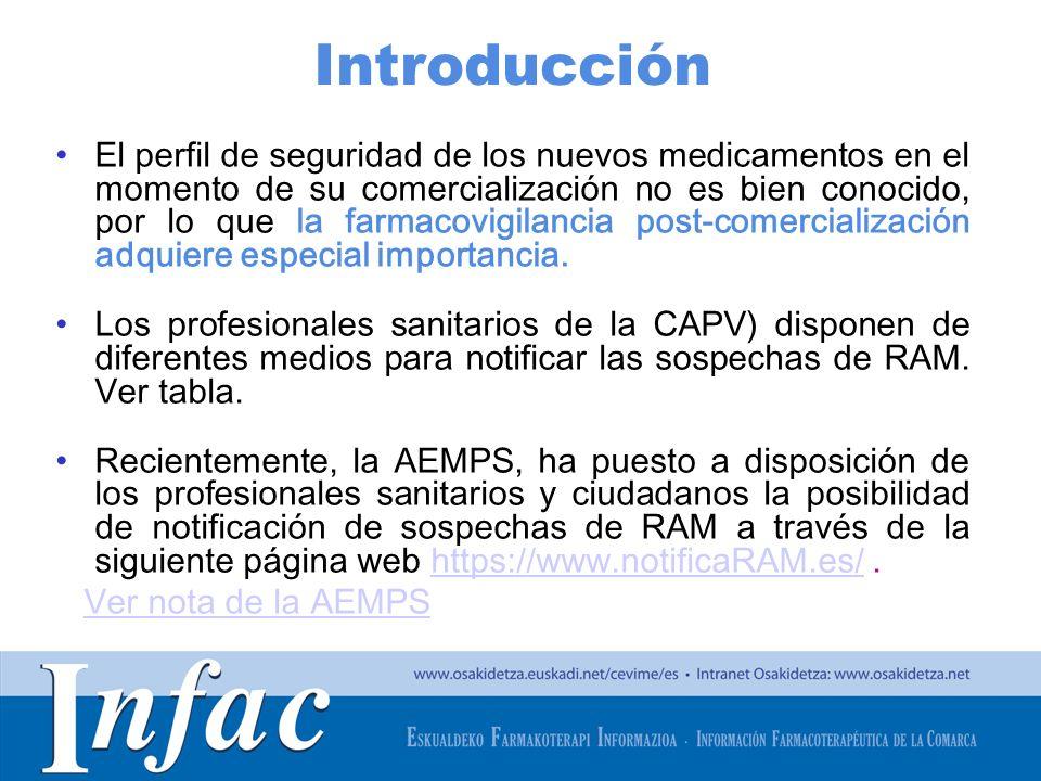 http://www.osakidetza.euskadi.net Introducción El perfil de seguridad de los nuevos medicamentos en el momento de su comercialización no es bien conoc