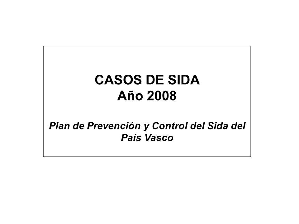 CASOS DE SIDA Año 2008 Plan de Prevención y Control del Sida del País Vasco