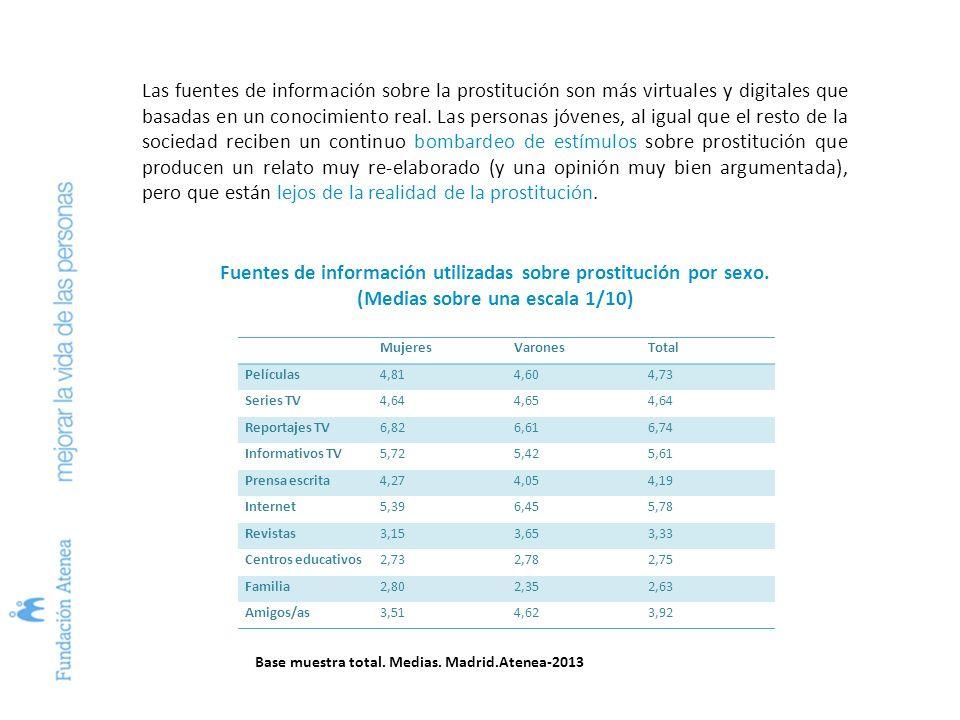 Las fuentes de información sobre la prostitución son más virtuales y digitales que basadas en un conocimiento real.