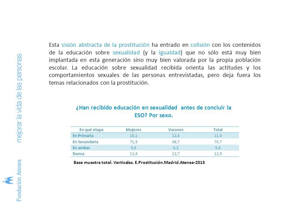 Algunos datos que han aparecido en el estudio no son demasiado positivos desde la perspectiva de los objetivos de la igualdad y el avance en dar respuestas a la prostitución, pero es lo que hay y debemos conocerlos para determinar cuáles son las tareas pendientes y prioritarias.