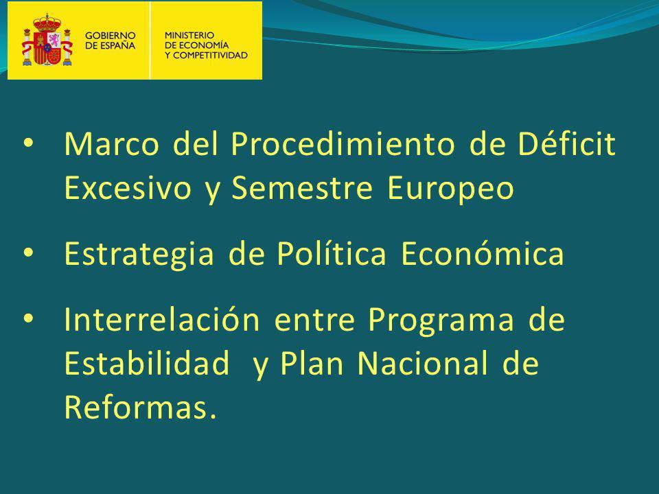 Marco del Procedimiento de Déficit Excesivo y Semestre Europeo Estrategia de Política Económica Interrelación entre Programa de Estabilidad y Plan Nacional de Reformas.