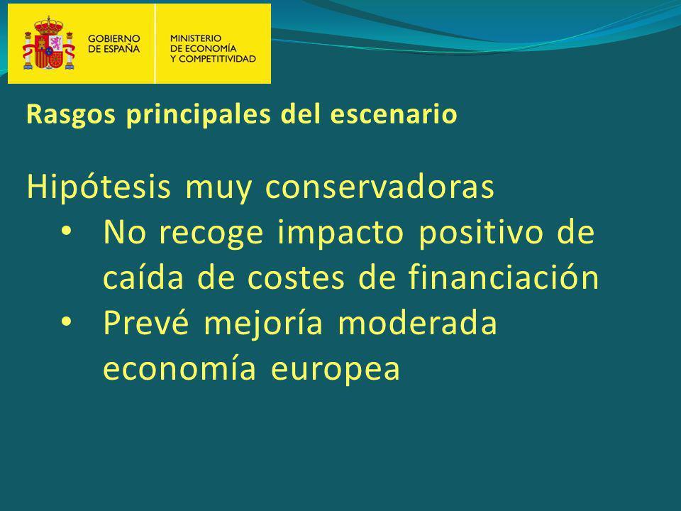 Hipótesis muy conservadoras No recoge impacto positivo de caída de costes de financiación Prevé mejoría moderada economía europea Rasgos principales del escenario