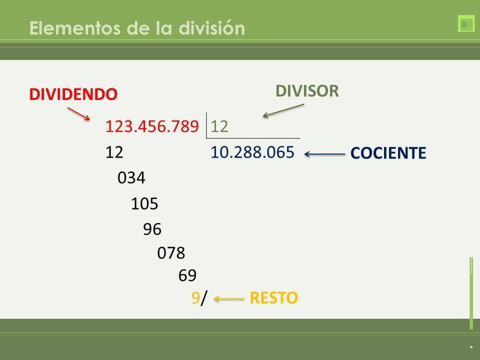 Elementos de la división 123.456.78912 034 105 96 10.288.065 078 69 9/ DIVIDENDO RESTO COCIENTE DIVISOR