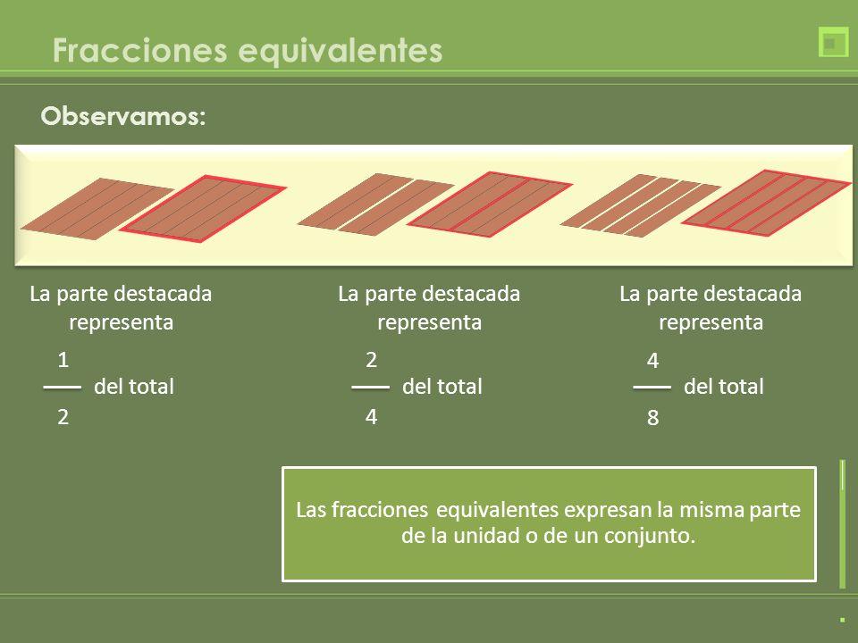 Las fracciones equivalentes expresan la misma parte de la unidad o de un conjunto. Observamos: 1 2 La parte destacada representa del total 2 4 La part