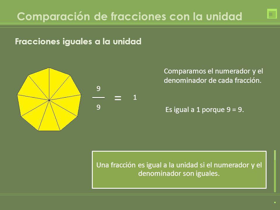Comparación de fracciones con la unidad Fracciones iguales a la unidad Una fracción es igual a la unidad si el numerador y el denominador son iguales.