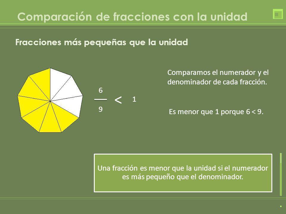 Comparación de fracciones con la unidad Una fracción es menor que la unidad si el numerador es más pequeño que el denominador. Comparamos el numerador