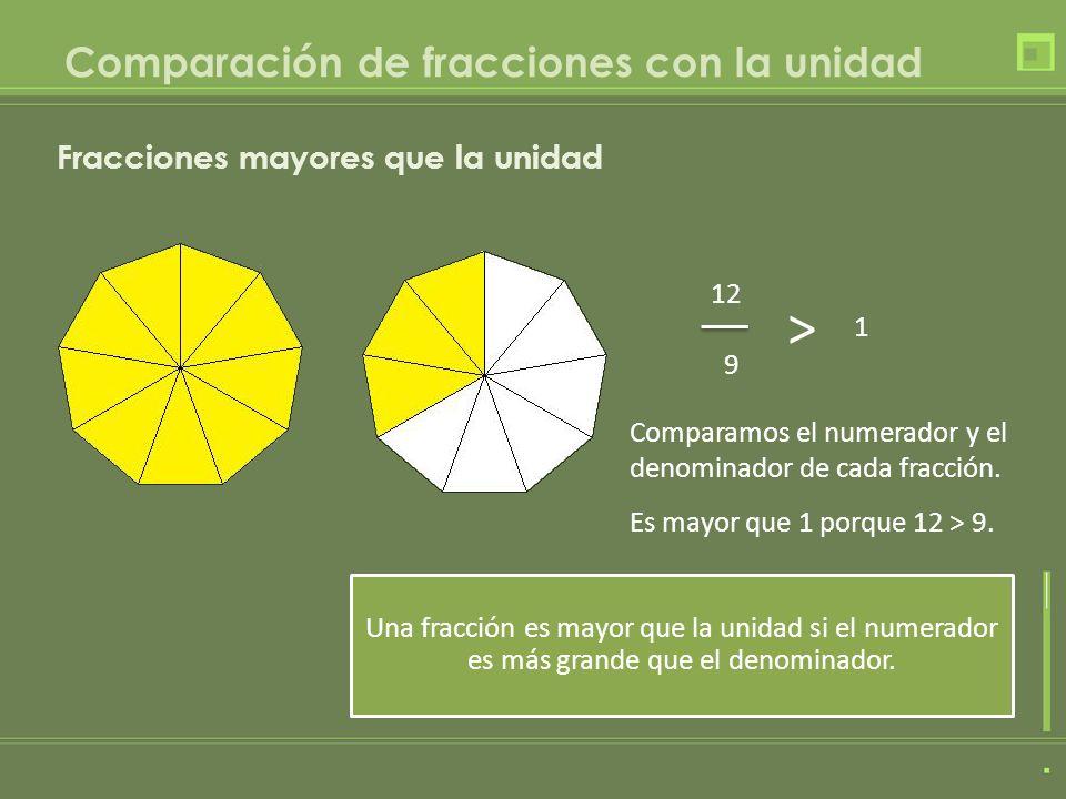 Comparación de fracciones con la unidad Una fracción es mayor que la unidad si el numerador es más grande que el denominador. Comparamos el numerador