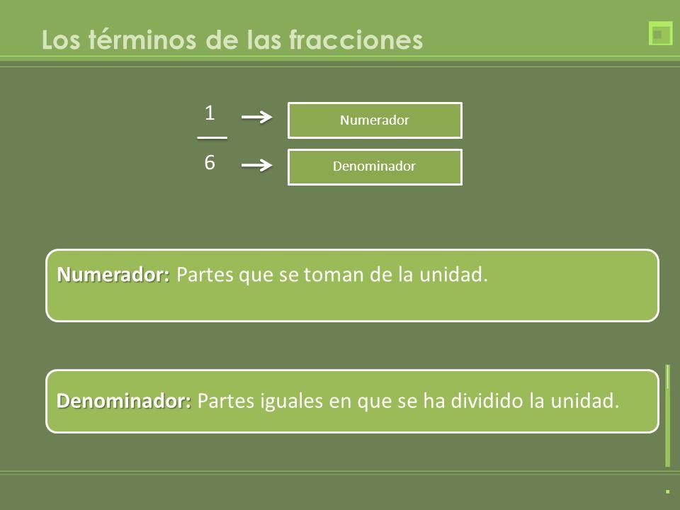 Los términos de las fracciones Denominador: Denominador: Partes iguales en que se ha dividido la unidad. Numerador: Numerador: Partes que se toman de