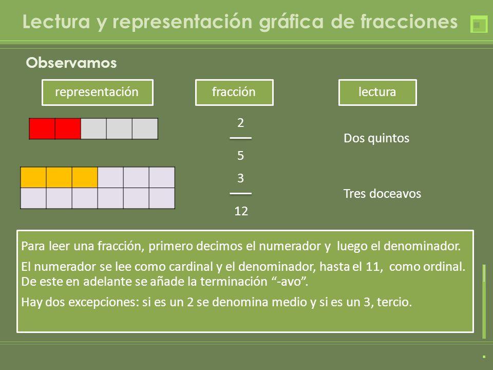 Lectura y representación gráfica de fracciones fracción Para leer una fracción, primero decimos el numerador y luego el denominador. El numerador se l