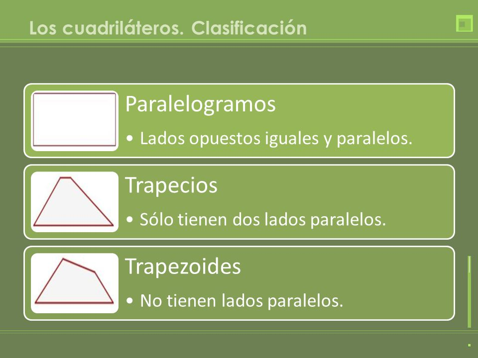 Los cuadriláteros. Clasificación Paralelogramos Lados opuestos iguales y paralelos. Trapecios Sólo tienen dos lados paralelos. Trapezoides No tienen l