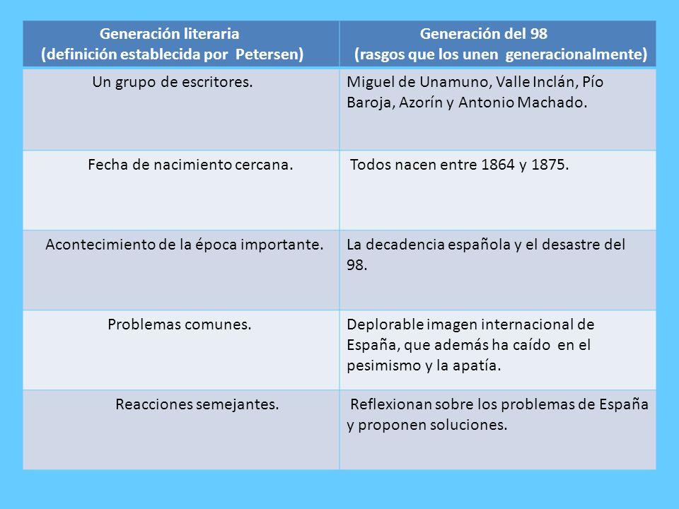 Generación literaria (definición establecida por Petersen) Generación del 98 (rasgos que los unen generacionalmente) Un grupo de escritores.Miguel de