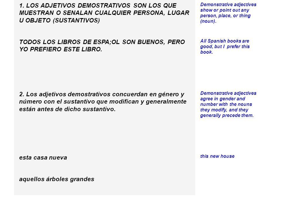 1. LOS ADJETIVOS DEMOSTRATIVOS SON LOS QUE MUESTRAN O SENALAN CUALQUIER PERSONA, LUGAR U OBJETO (SUSTANTIVOS) Demonstrative adjectives show or point o