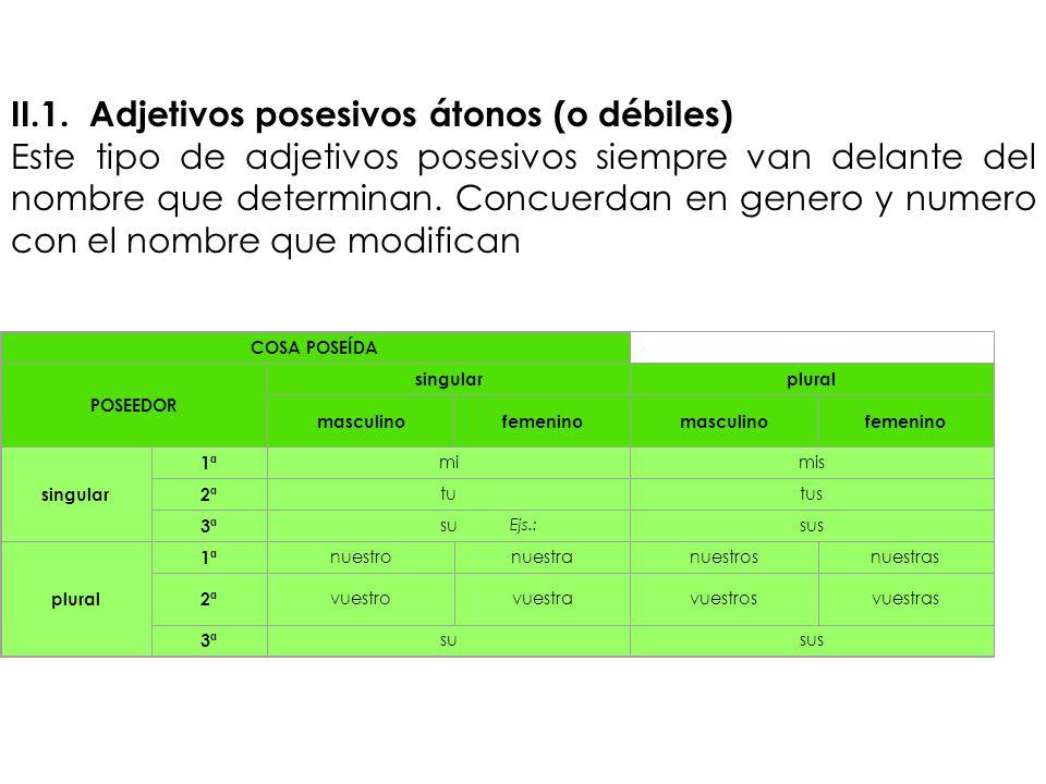 II.1. Adjetivos posesivos átonos (o débiles) Este tipo de adjetivos posesivos siempre van delante del nombre que determinan. Concuerdan en genero y nu