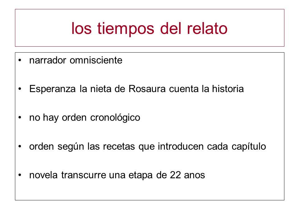 los tiempos del relato narrador omnisciente Esperanza la nieta de Rosaura cuenta la historia no hay orden cronológico orden según las recetas que intr
