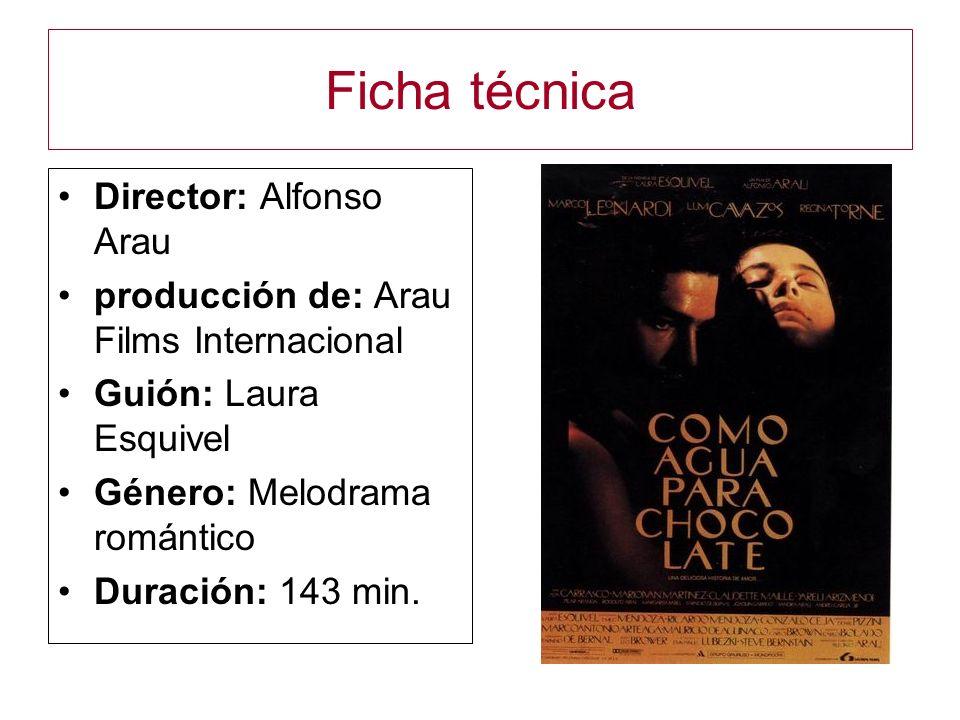 Ficha técnica Director: Alfonso Arau producción de: Arau Films Internacional Guión: Laura Esquivel Género: Melodrama romántico Duración: 143 min.