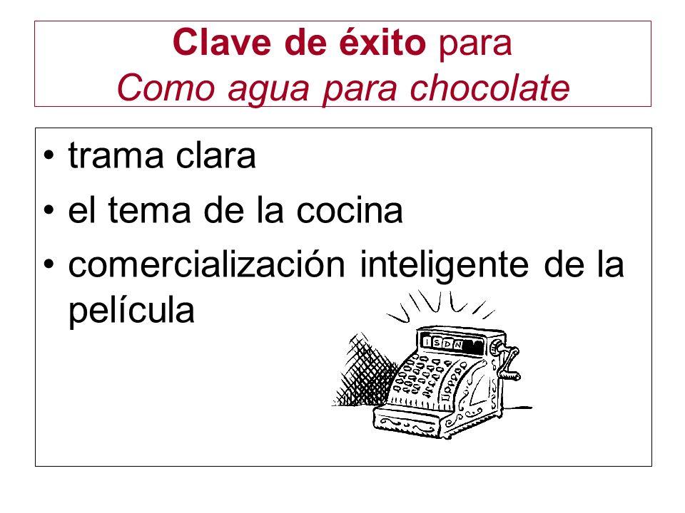 Clave de éxito para Como agua para chocolate trama clara el tema de la cocina comercialización inteligente de la película