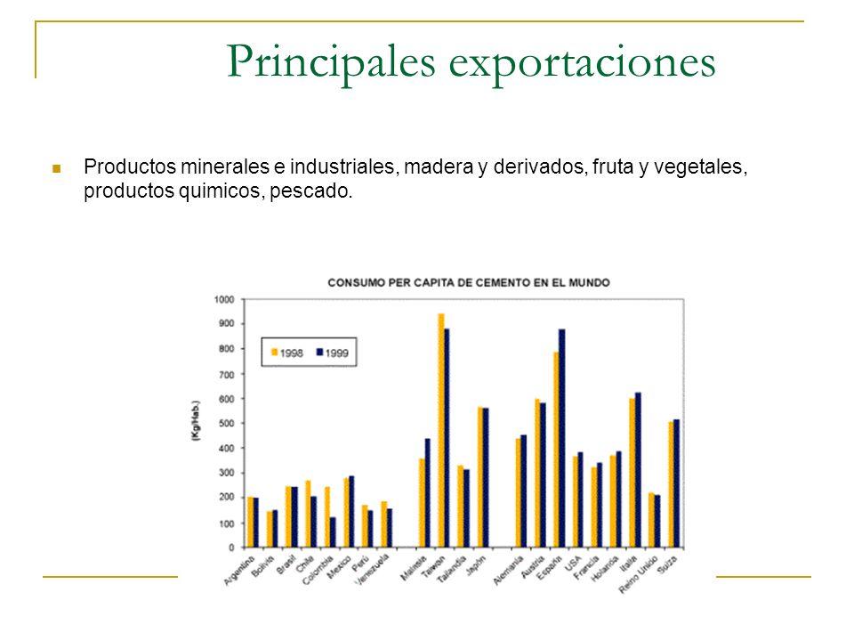 Principales exportaciones Productos minerales e industriales, madera y derivados, fruta y vegetales, productos quimicos, pescado.