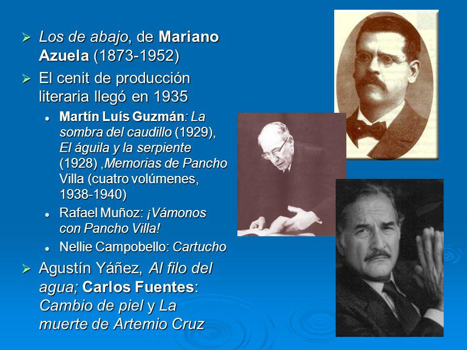 Los de abajo, de Mariano Azuela (1873-1952) Los de abajo, de Mariano Azuela (1873-1952) El cenit de producción literaria llegó en 1935 El cenit de pro