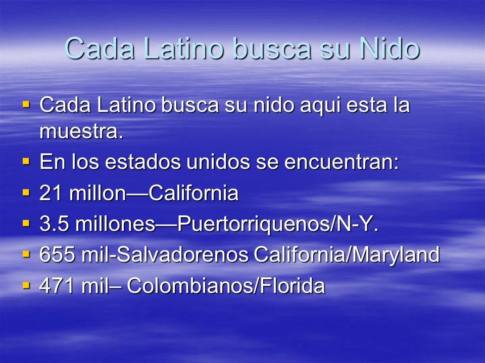 Cada Latino busca su Nido Cada Latino busca su nido aqui esta la muestra. Cada Latino busca su nido aqui esta la muestra. En los estados unidos se enc