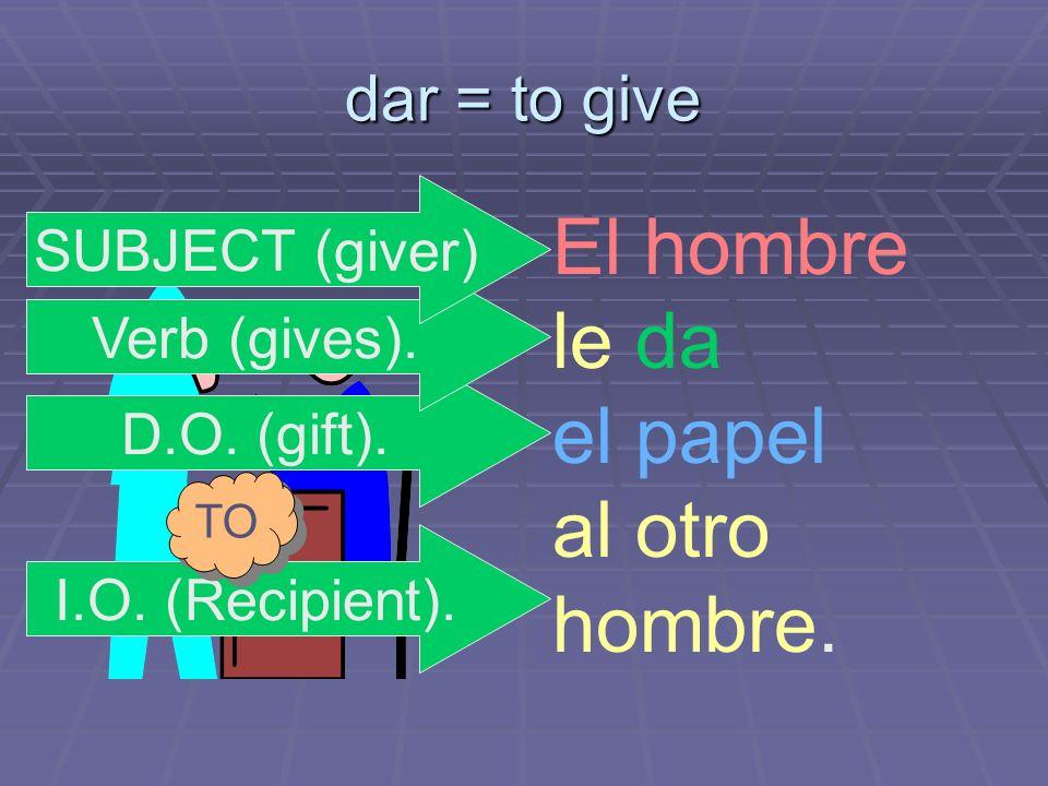 dar = to give El hombre le da el papel al otro hombre. I.O. (Recipient). D.O. (gift). Verb (gives). SUBJECT (giver) TO