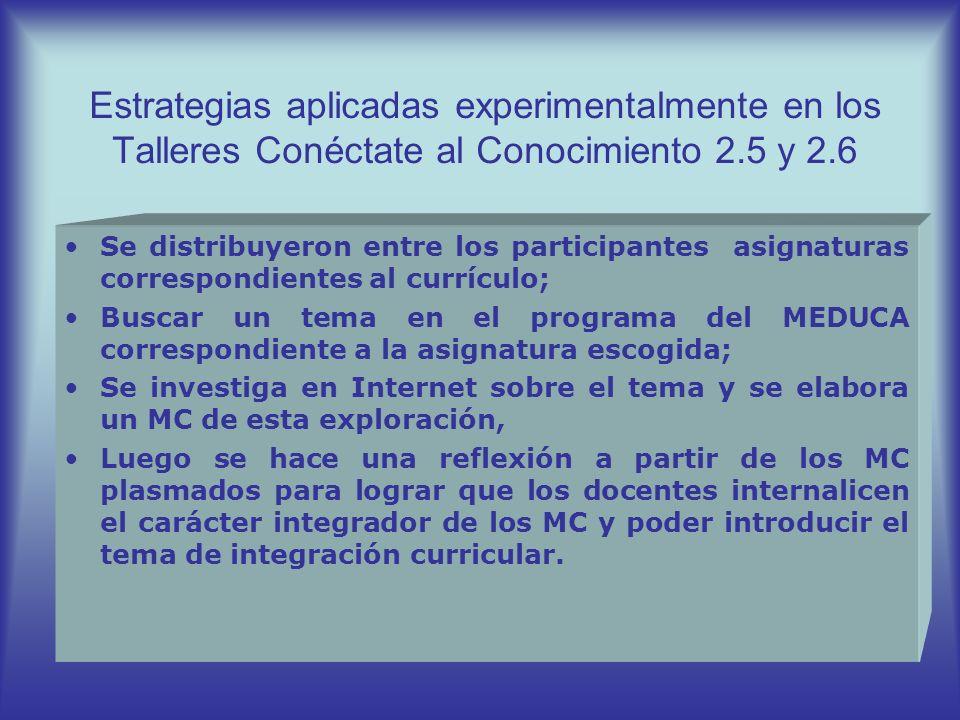 Estrategias aplicadas experimentalmente en los Talleres Conéctate al Conocimiento 2.5 y 2.6 Se pusieron en práctica las estrategias de como determinar el eje de interés del niño: –en función del niño (Experiencia positiva y efectiva).