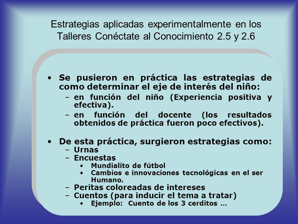 Estrategias aplicadas experimentalmente en los Talleres Conéctate al Conocimiento 2.5 y 2.6 Se pusieron en práctica las estrategias de como determinar