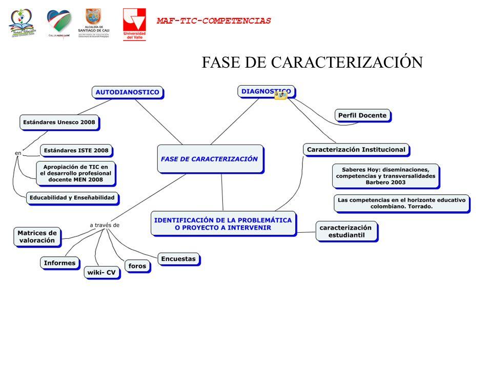 MAF-TIC-COMPETENCIAS FASE DE CARACTERIZACIÓN