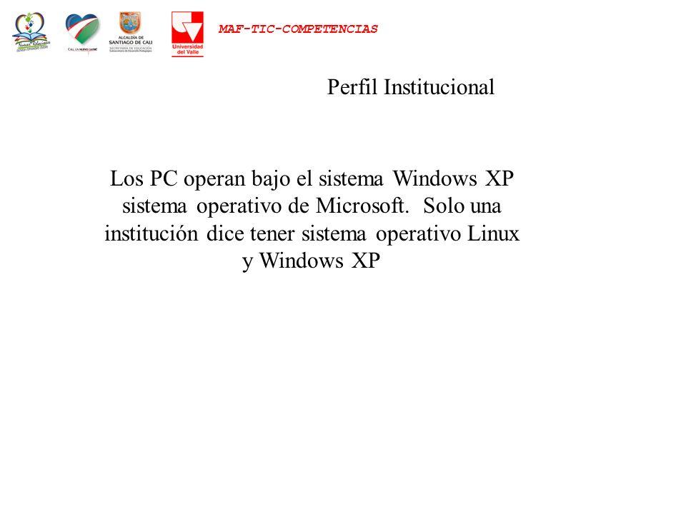MAF-TIC-COMPETENCIAS Perfil Institucional Los PC operan bajo el sistema Windows XP sistema operativo de Microsoft. Solo una institución dice tener sis