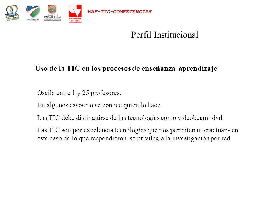 MAF-TIC-COMPETENCIAS Perfil Institucional Uso de la TIC en los procesos de enseñanza-aprendizaje Oscila entre 1 y 25 profesores. En algunos casos no s